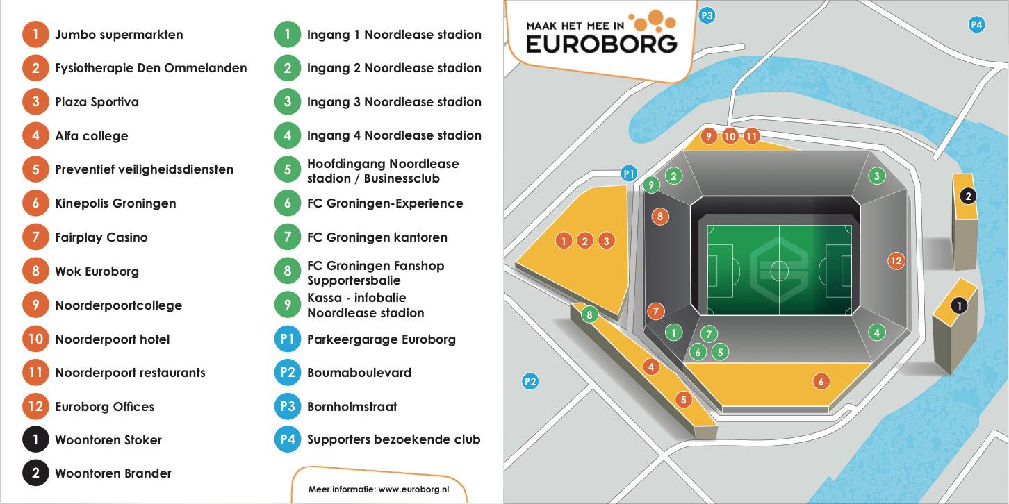 euroborg
